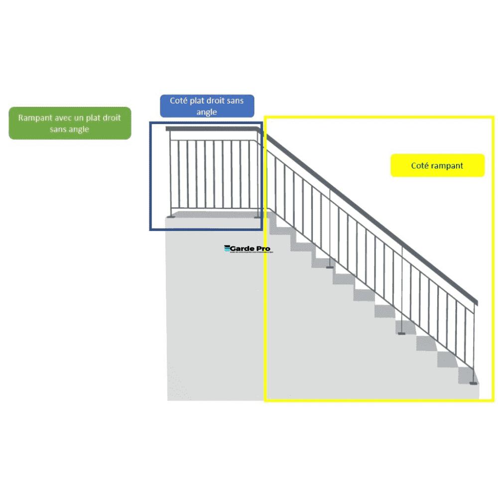 Rambarde escalier poids