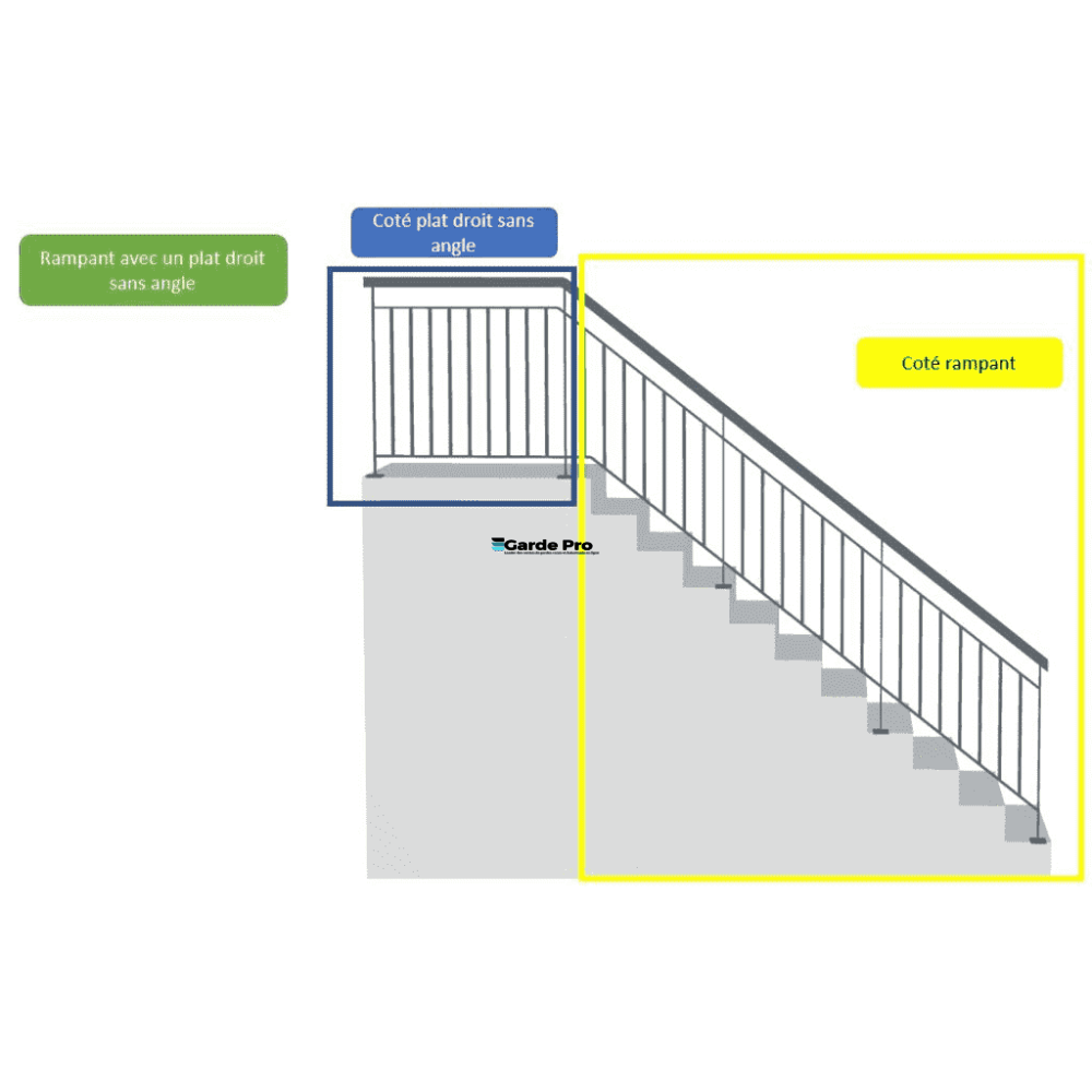 Rambarde escalier losange