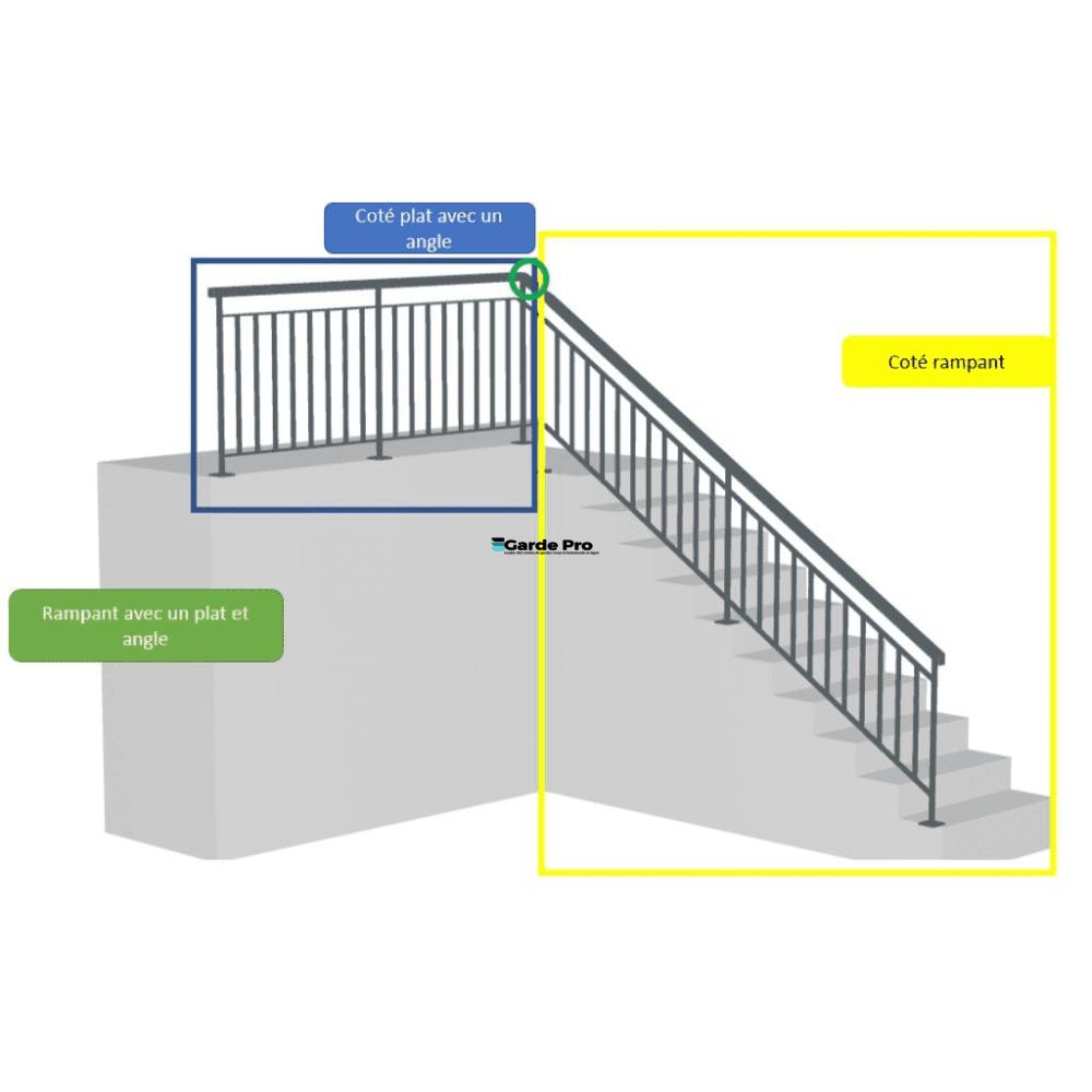 Rambarde escalier Volute