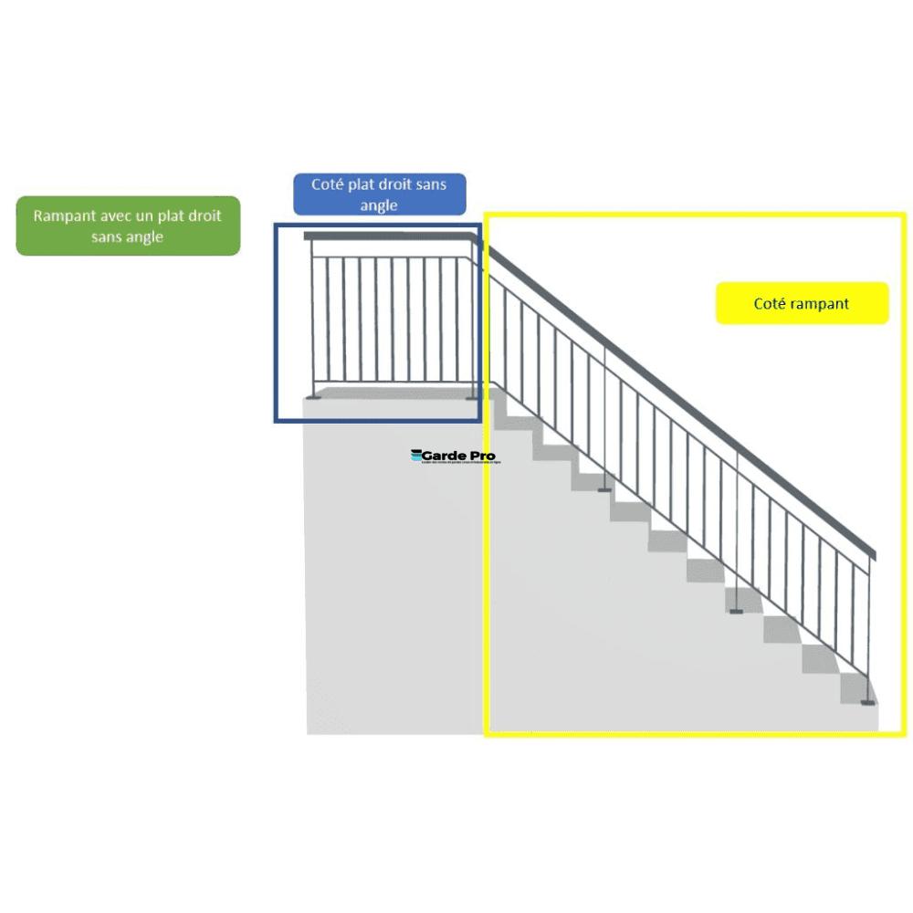 Rambarde escalier Cercle